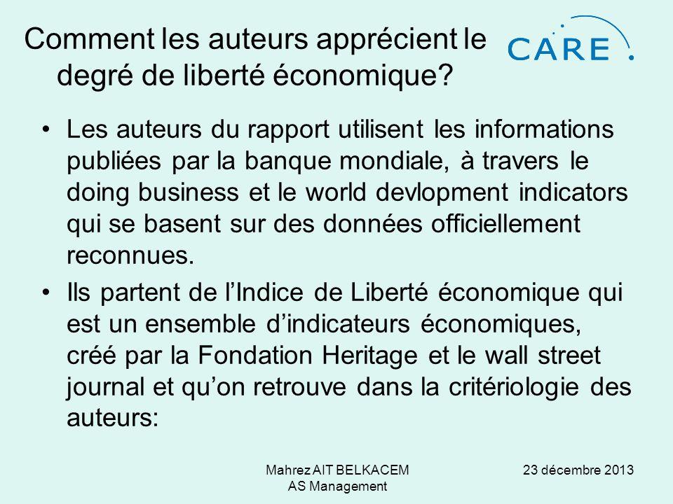 23 décembre 2013Mahrez AIT BELKACEM AS Management Comment les auteurs apprécient le degré de liberté économique? Les auteurs du rapport utilisent les