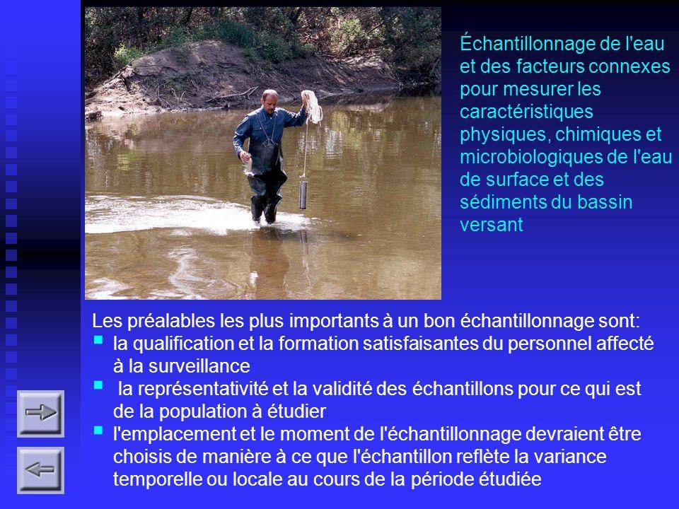 Échantillonnage de l'eau et des facteurs connexes pour mesurer les caractéristiques physiques, chimiques et microbiologiques de l'eau de surface et de