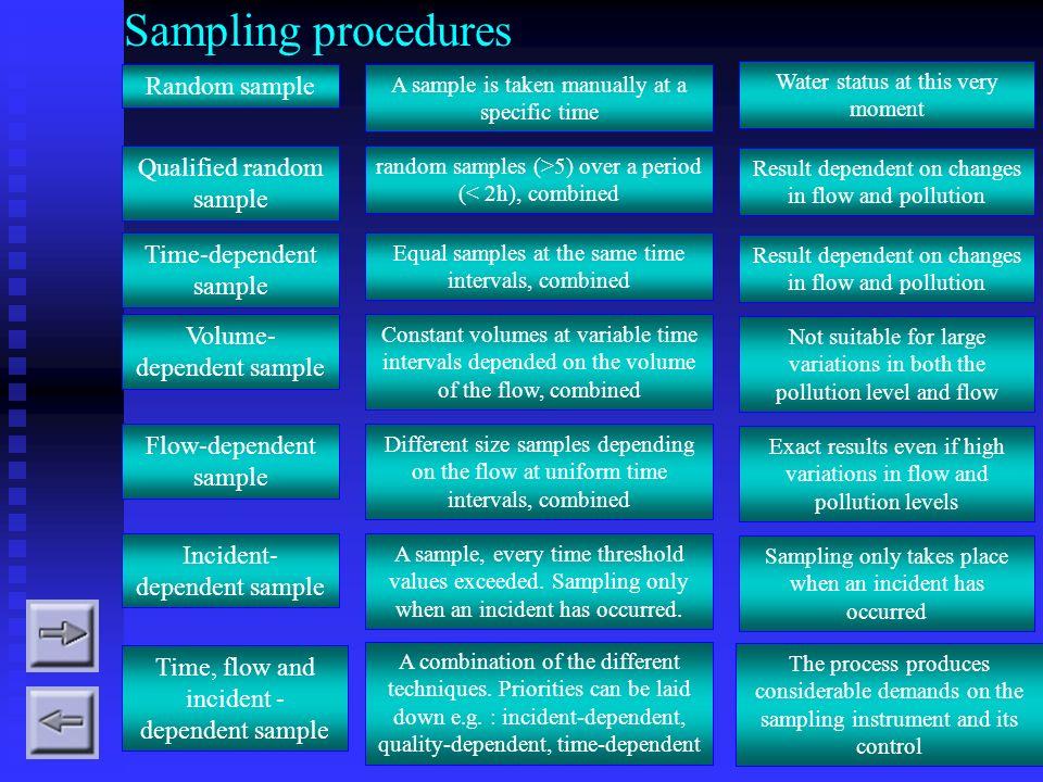 Procédures d échantillonnage