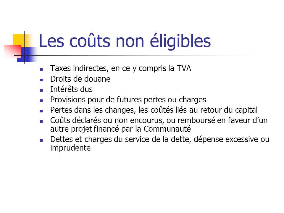 Les coûts non éligibles Taxes indirectes, en ce y compris la TVA Droits de douane Intérêts dus Provisions pour de futures pertes ou charges Pertes dan