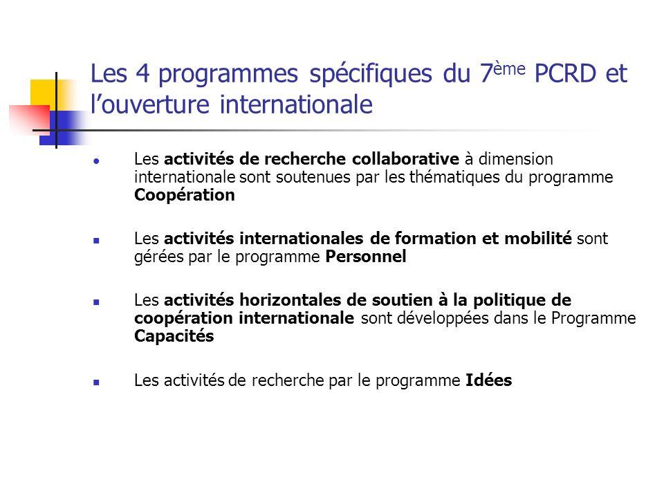 Les 4 programmes spécifiques du 7 ème PCRD et louverture internationale Les activités de recherche collaborative à dimension internationale sont soute