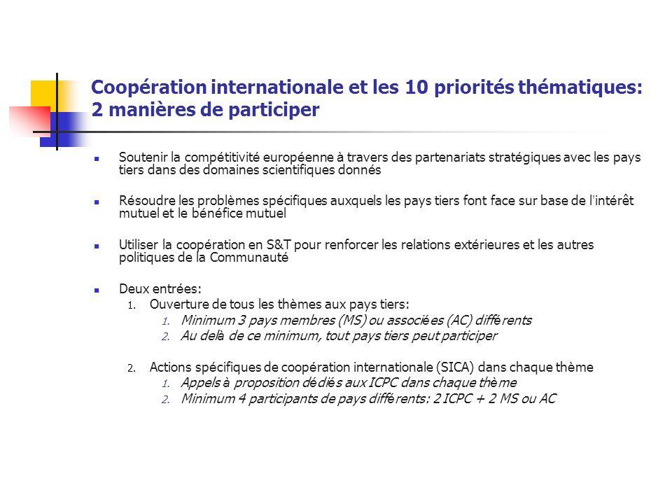 Coopération internationale et les 10 priorités thématiques: 2 manières de participer Soutenir la comp é titivit é europ é enne à travers des partenari