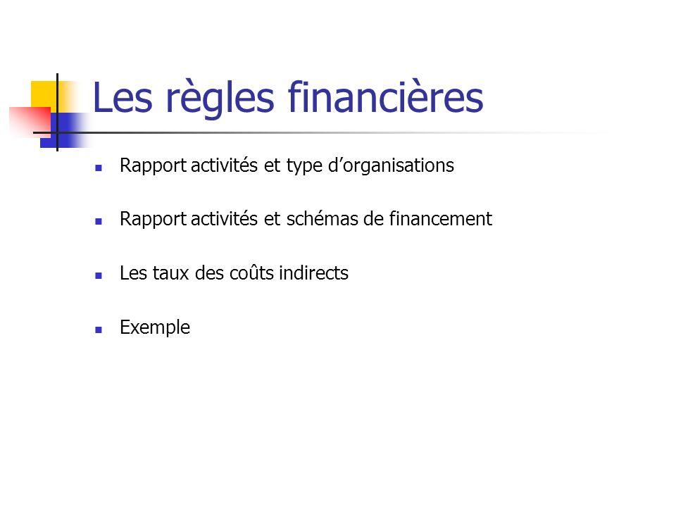 Les règles financières Rapport activités et type dorganisations Rapport activités et schémas de financement Les taux des coûts indirects Exemple
