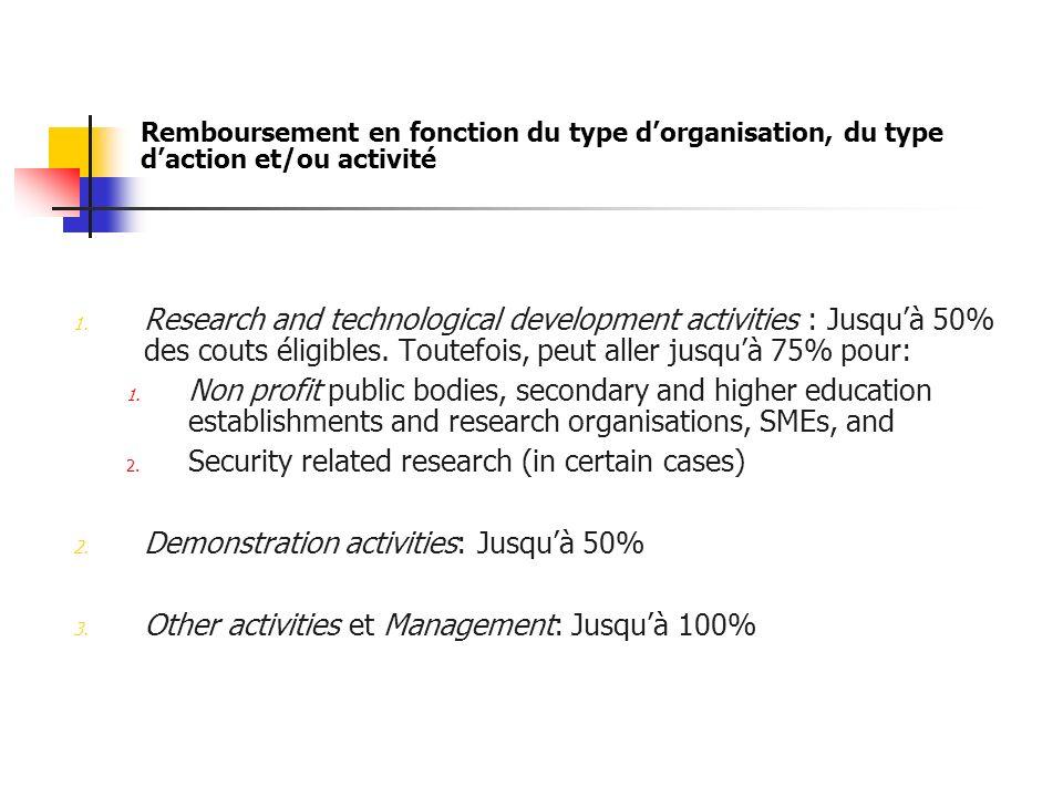 1. Research and technological development activities : Jusquà 50% des couts éligibles. Toutefois, peut aller jusquà 75% pour: 1. Non profit public bod