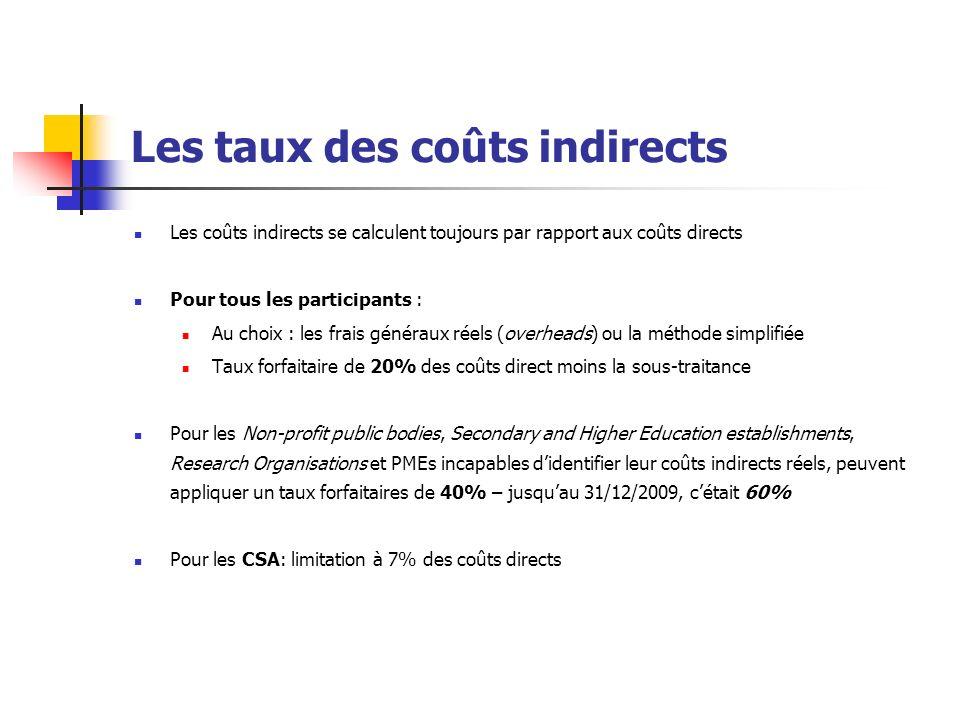 Les taux des coûts indirects Les coûts indirects se calculent toujours par rapport aux coûts directs Pour tous les participants : Au choix : les frais