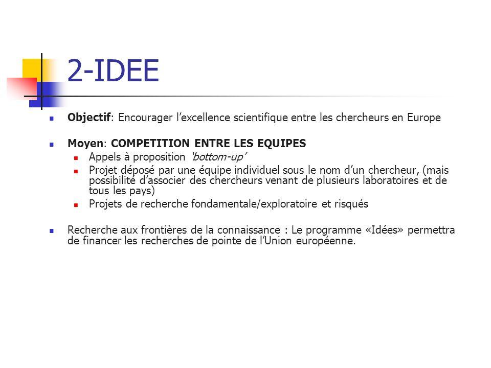 2-IDEE Objectif: Encourager lexcellence scientifique entre les chercheurs en Europe Moyen: COMPETITION ENTRE LES EQUIPES Appels à proposition bottom-u