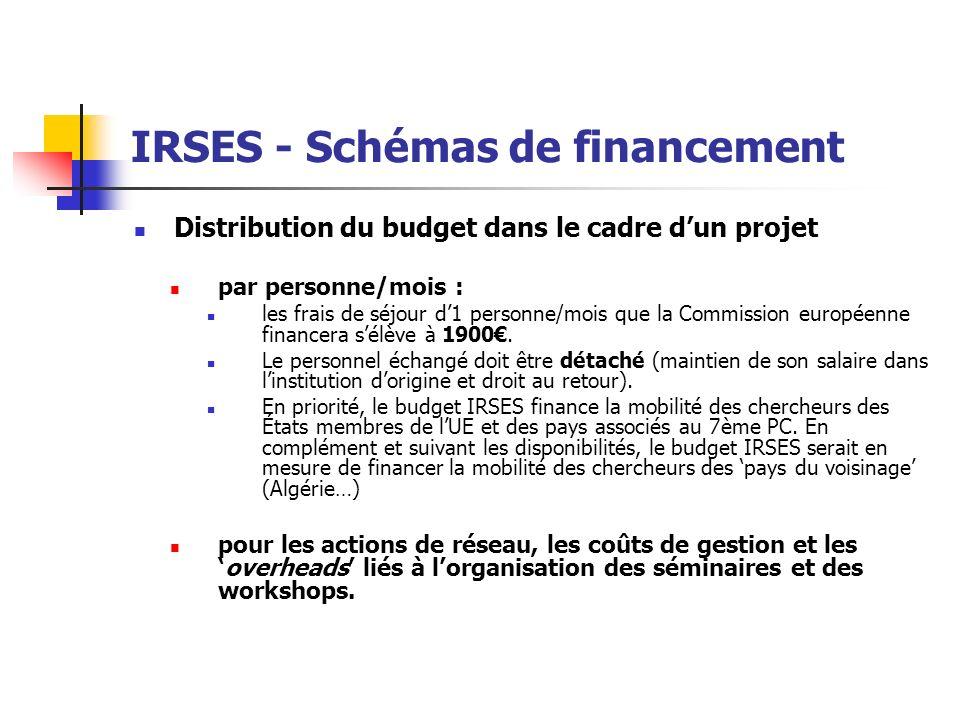 IRSES - Schémas de financement Distribution du budget dans le cadre dun projet par personne/mois : les frais de séjour d1 personne/mois que la Commiss