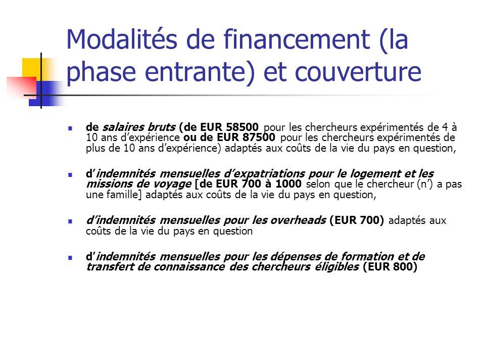 Modalités de financement (la phase entrante) et couverture de salaires bruts (de EUR 58500 pour les chercheurs expérimentés de 4 à 10 ans dexpérience