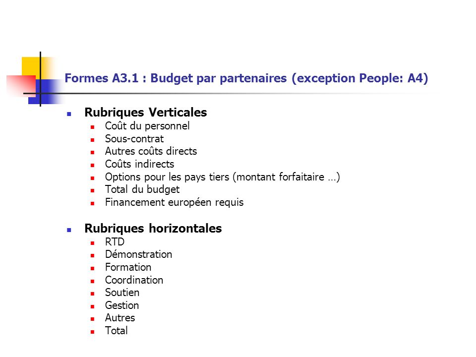Formes A3.1 : Budget par partenaires (exception People: A4) Rubriques Verticales Coût du personnel Sous-contrat Autres coûts directs Coûts indirects O