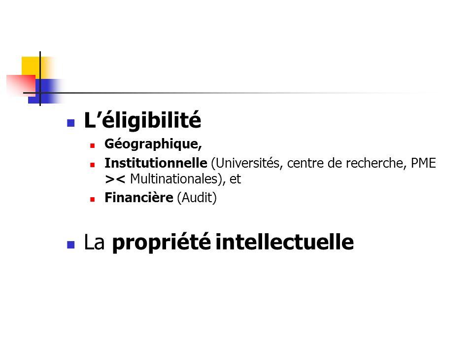 Léligibilité Géographique, Institutionnelle (Universités, centre de recherche, PME >< Multinationales), et Financière (Audit) La propriété intellectue