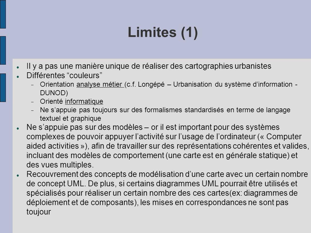 Limites (1) Il y a pas une manière unique de réaliser des cartographies urbanistes Différentes couleurs Orientation analyse métier (c.f.