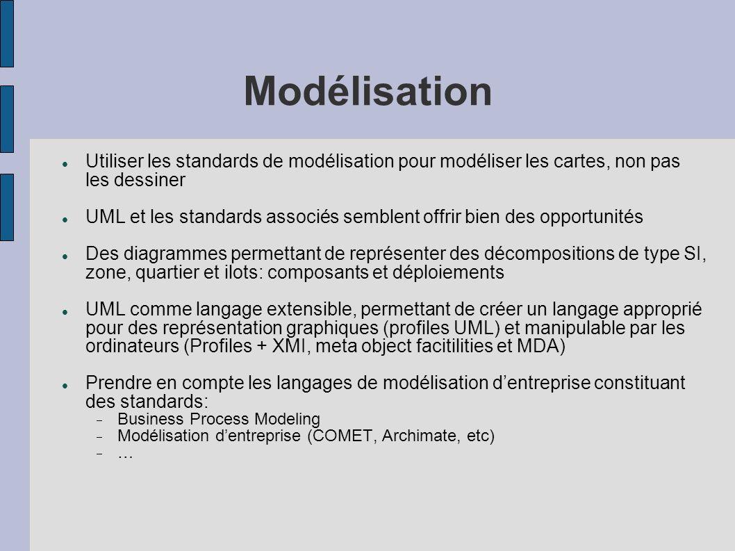 Modélisation Utiliser les standards de modélisation pour modéliser les cartes, non pas les dessiner UML et les standards associés semblent offrir bien des opportunités Des diagrammes permettant de représenter des décompositions de type SI, zone, quartier et ilots: composants et déploiements UML comme langage extensible, permettant de créer un langage approprié pour des représentation graphiques (profiles UML) et manipulable par les ordinateurs (Profiles + XMI, meta object facitilities et MDA) Prendre en compte les langages de modélisation dentreprise constituant des standards: Business Process Modeling Modélisation dentreprise (COMET, Archimate, etc) …
