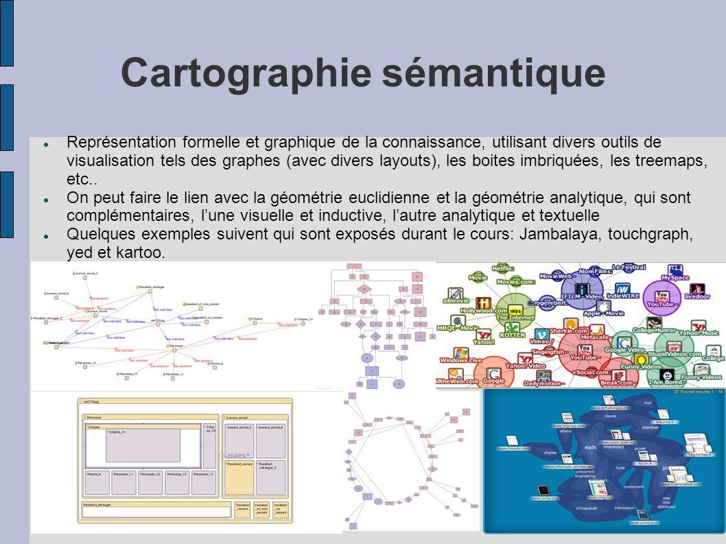 Cartographie sémantique Représentation formelle et graphique de la connaissance, utilisant divers outils de visualisation tels des graphes (avec divers layouts), les boites imbriquées, les treemaps, etc..