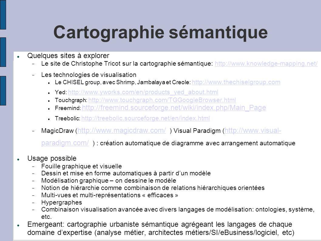 Cartographie sémantique Quelques sites à explorer Le site de Christophe Tricot sur la cartographie sémantique: http://www.knowledge-mapping.net/http://www.knowledge-mapping.net/ Les technologies de visualisation Le CHISEL group, avec Shrimp, Jambalaya et Creole: http://www.thechiselgroup.com http://www.thechiselgroup.com Yed: http://www.yworks.com/en/products_yed_about.html http://www.yworks.com/en/products_yed_about.html Touchgraph: http://www.touchgraph.com/TGGoogleBrowser.html http://www.touchgraph.com/TGGoogleBrowser.html Freemind: http://freemind.sourceforge.net/wiki/index.php/Main_Page http://freemind.sourceforge.net/wiki/index.php/Main_Page Treebolic: http://treebolic.sourceforge.net/en/index.html http://treebolic.sourceforge.net/en/index.html MagicDraw ( http://www.magicdraw.com/ ) Visual Paradigm ( http://www.visual- paradigm.com/ ) : création automatique de diagramme avec arrangement automatique http://www.magicdraw.com/ http://www.visual- paradigm.com/ Usage possible Fouille graphique et visuelle Dessin et mise en forme automatiques à partir dun modèle Modélisation graphique – on dessine le modèle Notion de hiérarchie comme combinaison de relations hiérarchiques orientées Multi-vues et multi-représentations « efficaces » Hypergraphes Combinaison visualisation avancée avec divers langages de modélisation: ontologies, système, etc.