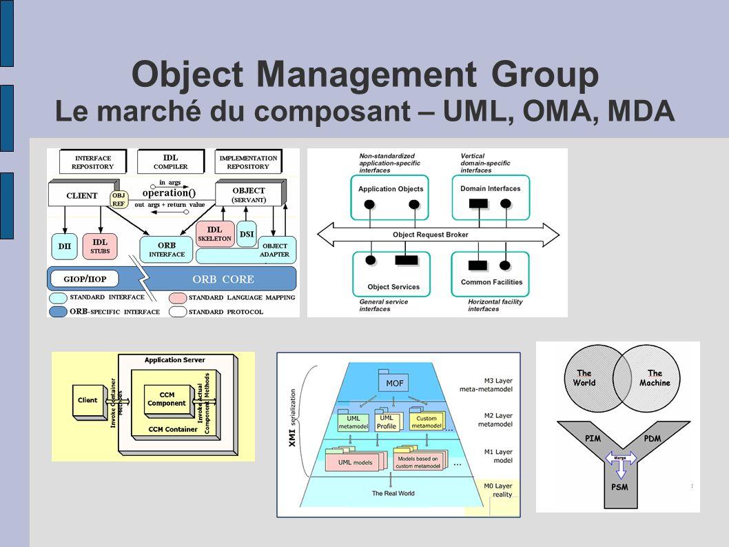 Object Management Group Le marché du composant – UML, OMA, MDA