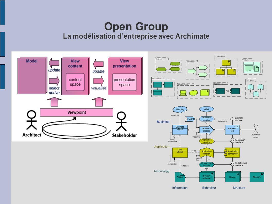Open Group La modélisation dentreprise avec Archimate