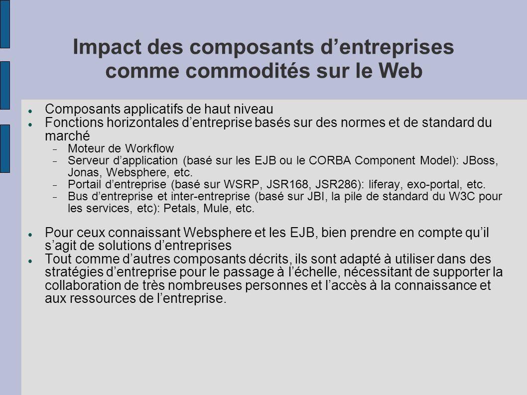 Impact des composants dentreprises comme commodités sur le Web Composants applicatifs de haut niveau Fonctions horizontales dentreprise basés sur des normes et de standard du marché Moteur de Workflow Serveur dapplication (basé sur les EJB ou le CORBA Component Model): JBoss, Jonas, Websphere, etc.