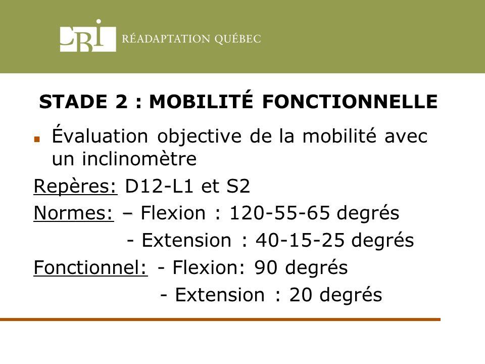 STADE 2 : MOBILITÉ FONCTIONNELLE Évaluation objective de la mobilité avec un inclinomètre Repères: D12-L1 et S2 – Normes: – Flexion : 120-55-65 degrés