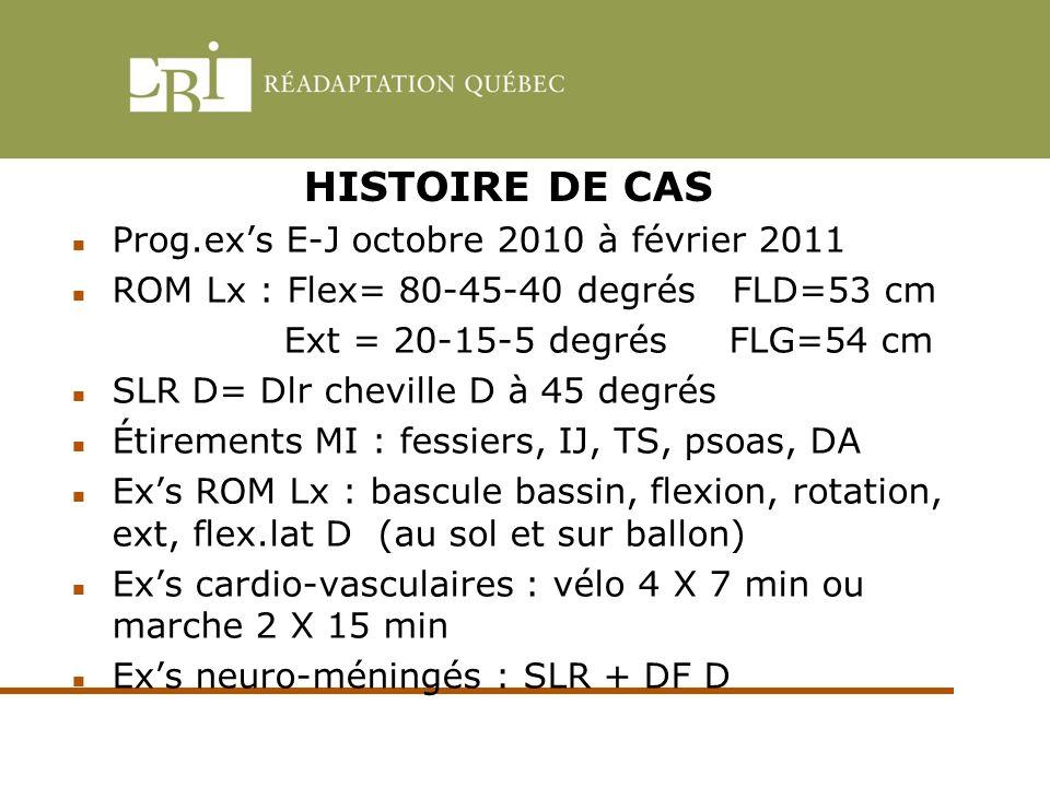 HISTOIRE DE CAS Prog.exs E-J octobre 2010 à février 2011 ROM Lx : Flex= 80-45-40 degrés FLD=53 cm Ext = 20-15-5 degrés FLG=54 cm SLR D= Dlr cheville D