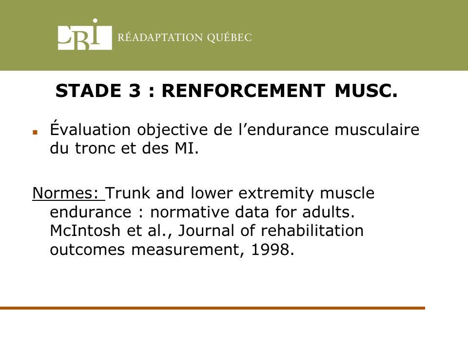 STADE 3 : RENFORCEMENT MUSC. Évaluation objective de lendurance musculaire du tronc et des MI. Normes: Trunk and lower extremity muscle endurance : no