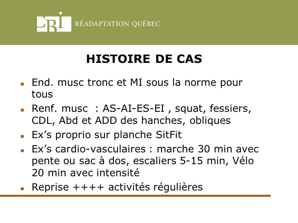 HISTOIRE DE CAS End. musc tronc et MI sous la norme pour tous Renf. musc : AS-AI-ES-EI, squat, fessiers, CDL, Abd et ADD des hanches, obliques Exs pro
