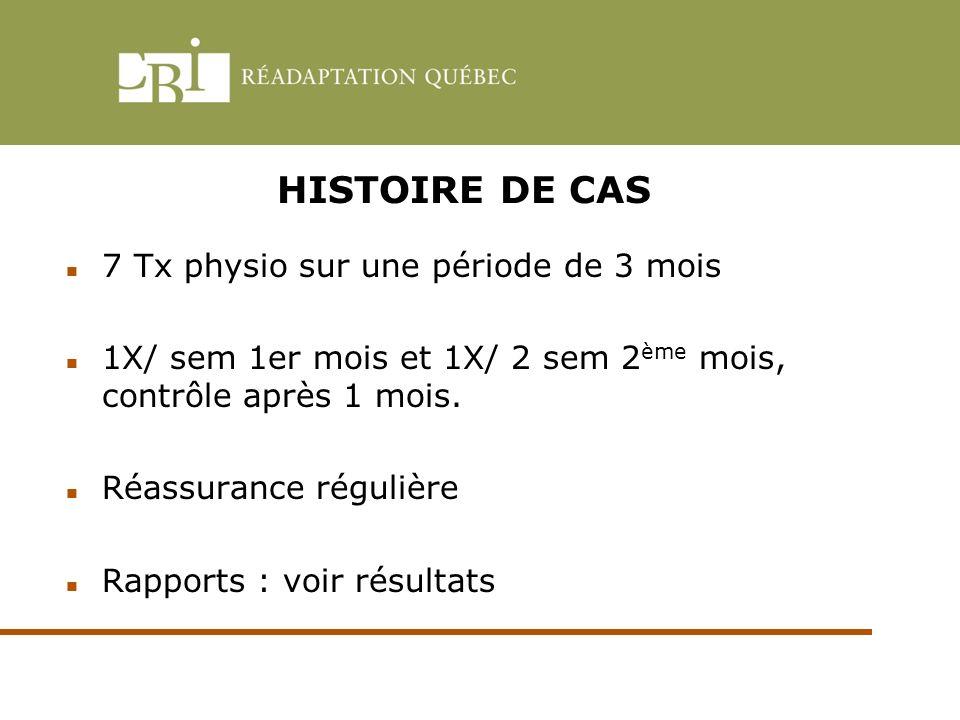 HISTOIRE DE CAS 7 Tx physio sur une période de 3 mois 1X/ sem 1er mois et 1X/ 2 sem 2 ème mois, contrôle après 1 mois. Réassurance régulière Rapports