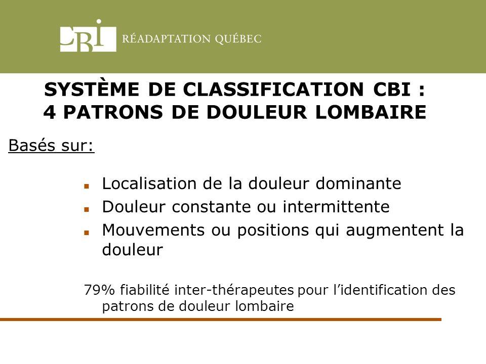 SYSTÈME DE CLASSIFICATION CBI : 4 PATRONS DE DOULEUR LOMBAIRE Localisation de la douleur dominante Douleur constante ou intermittente Mouvements ou po