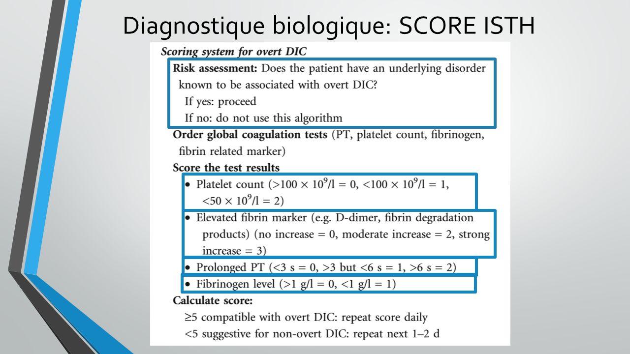Diagnostique biologique: SCORE ISTH