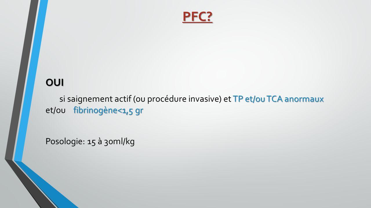 PFC? OUI TP et/ou TCA anormaux fibrinogène<1,5 gr si saignement actif (ou procédure invasive) et TP et/ou TCA anormaux et/ou fibrinogène<1,5 gr Posolo