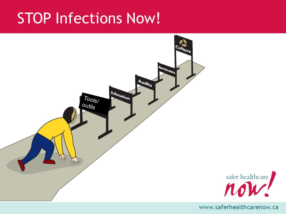 www.saferhealthcarenow.ca STOP Infections Now! Tools/ outils