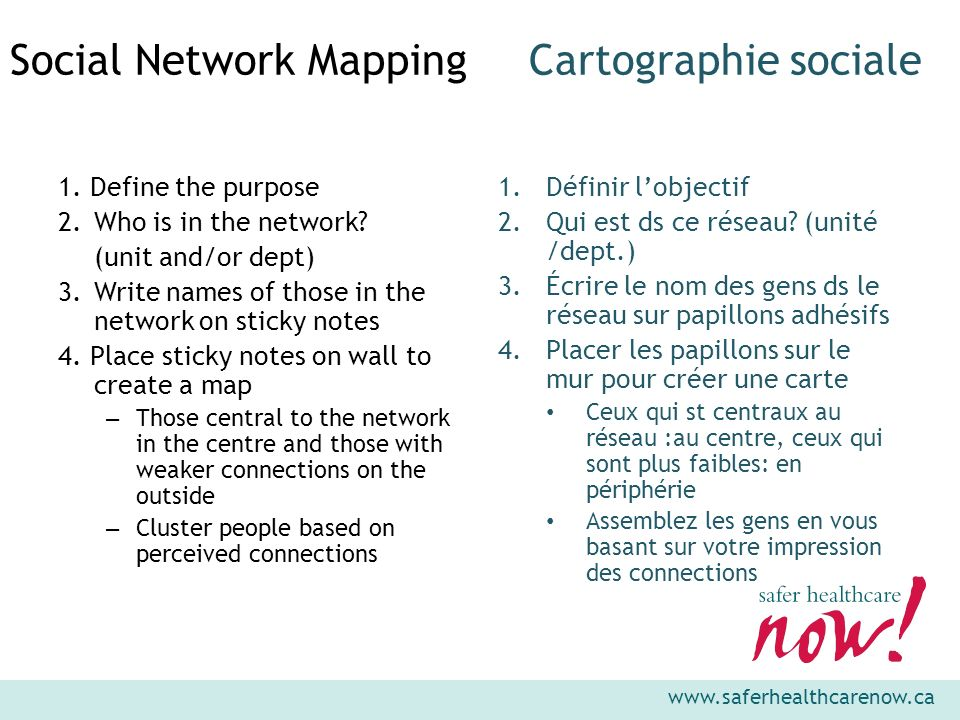 www.saferhealthcarenow.ca STOP Infections Now. Social Network Mapping Cartographie sociale 1.