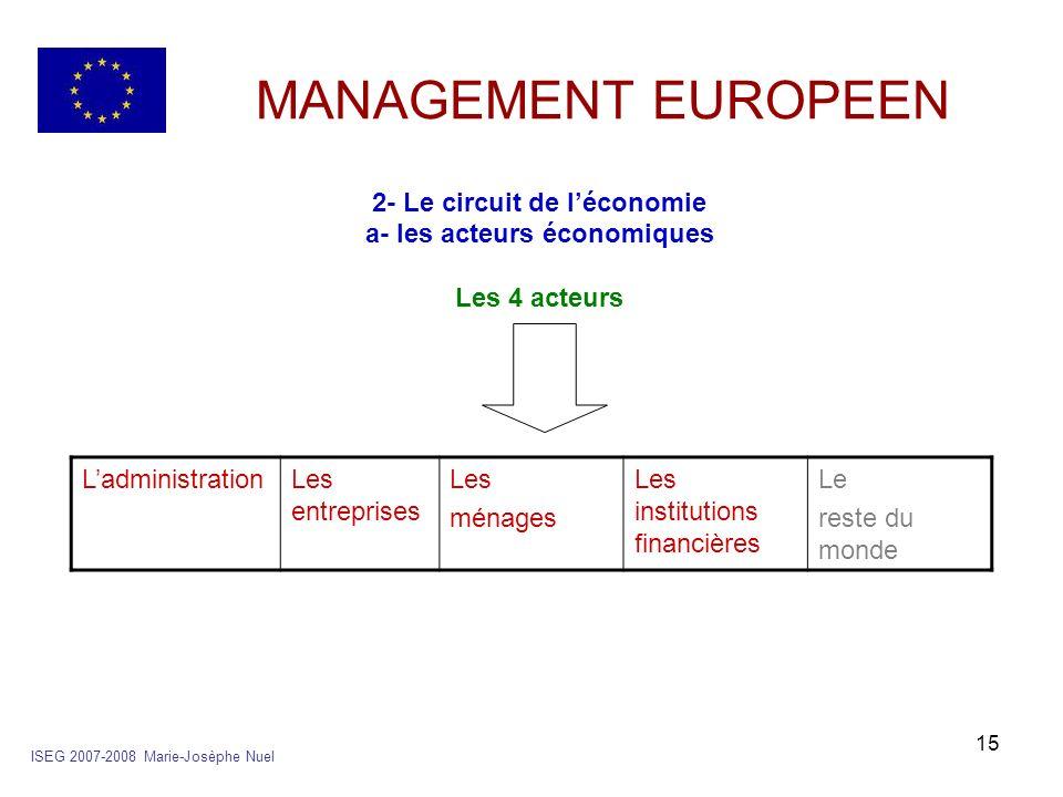 15 MANAGEMENT EUROPEEN 2- Le circuit de léconomie a- les acteurs économiques Les 4 acteurs ISEG 2007-2008 Marie-Josèphe Nuel LadministrationLes entrep
