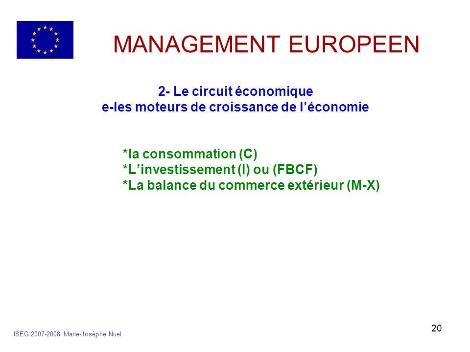 20 MANAGEMENT EUROPEEN 2- Le circuit économique e-les moteurs de croissance de léconomie *la consommation (C) *Linvestissement (I) ou (FBCF) *La balan