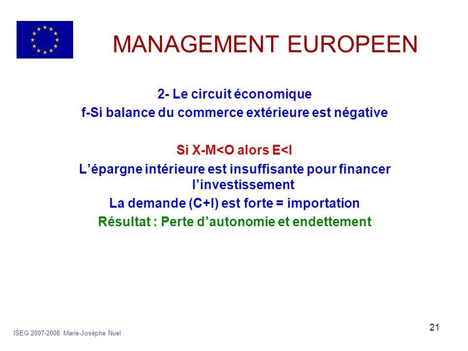 21 MANAGEMENT EUROPEEN 2- Le circuit économique f-Si balance du commerce extérieure est négative Si X-M<O alors E<I Lépargne intérieure est insuffisan