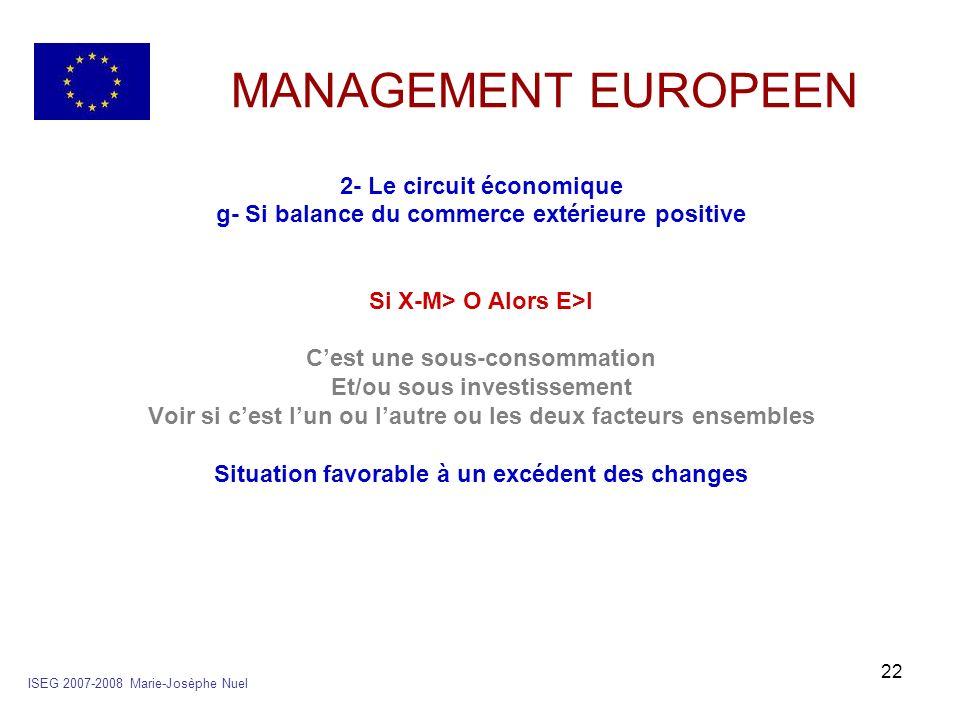 22 MANAGEMENT EUROPEEN 2- Le circuit économique g- Si balance du commerce extérieure positive Si X-M> O Alors E>I Cest une sous-consommation Et/ou sou