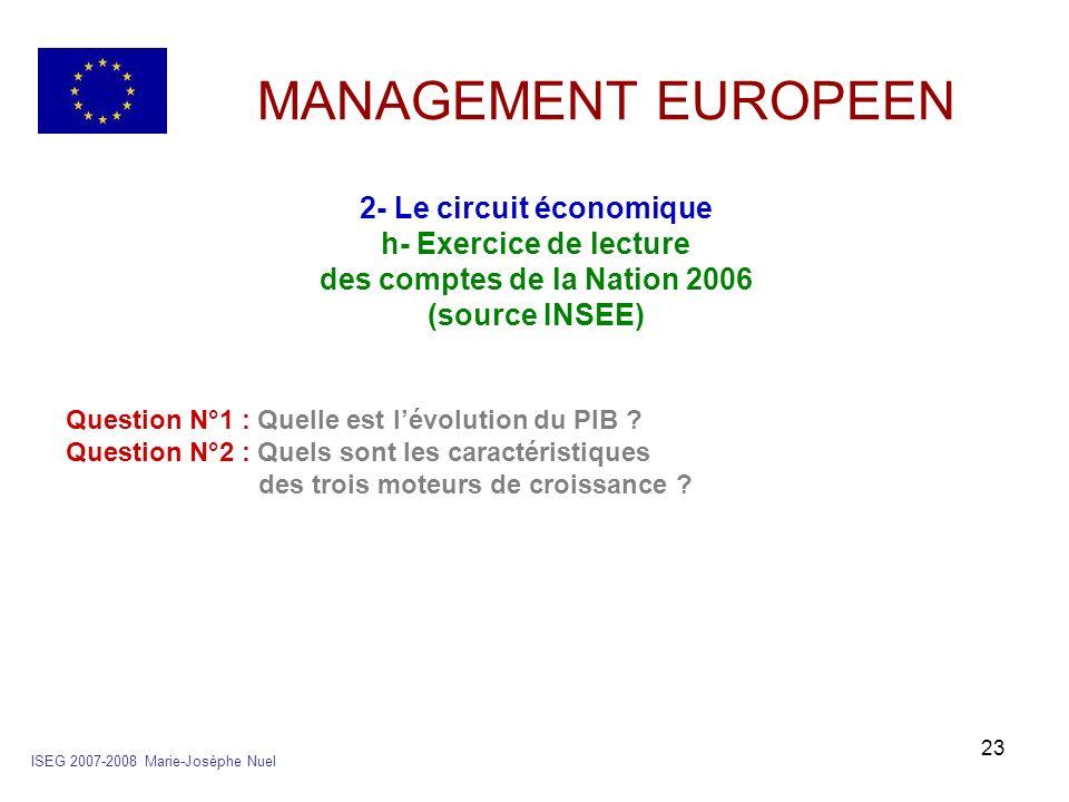 23 MANAGEMENT EUROPEEN 2- Le circuit économique h- Exercice de lecture des comptes de la Nation 2006 (source INSEE) Question N°1 : Quelle est lévoluti