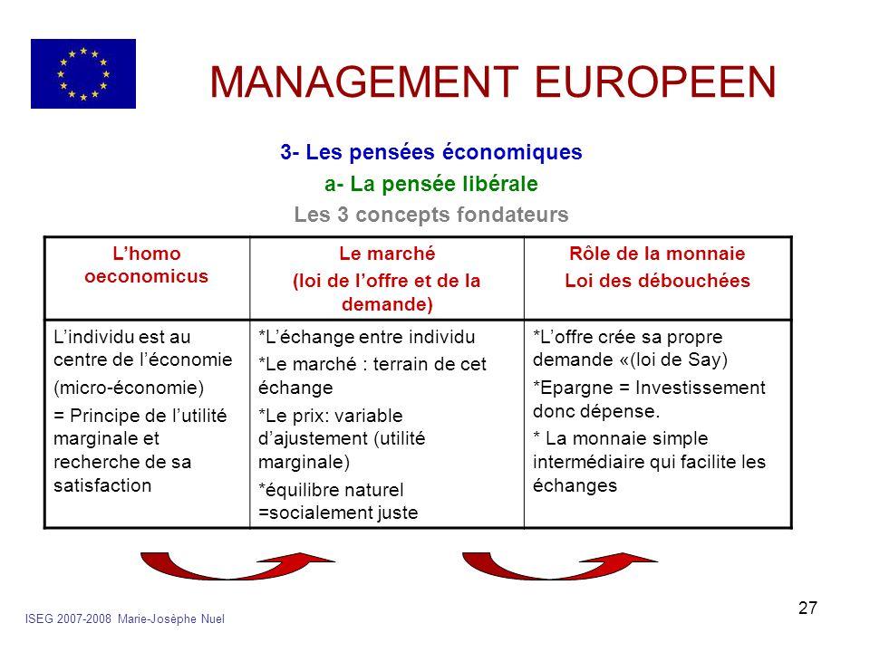 27 MANAGEMENT EUROPEEN 3- Les pensées économiques a- La pensée libérale Les 3 concepts fondateurs ISEG 2007-2008 Marie-Josèphe Nuel Lhomo oeconomicus
