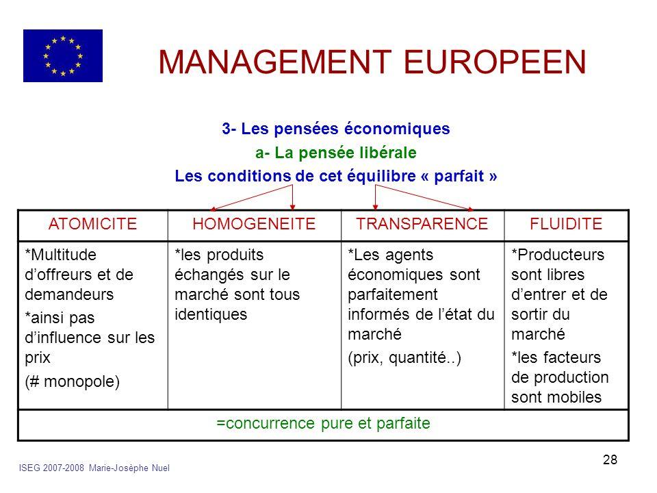 28 MANAGEMENT EUROPEEN 3- Les pensées économiques a- La pensée libérale Les conditions de cet équilibre « parfait » ISEG 2007-2008 Marie-Josèphe Nuel