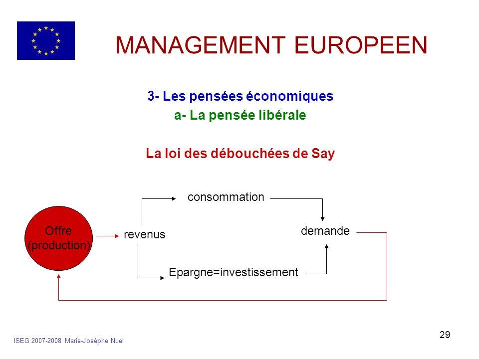 29 MANAGEMENT EUROPEEN 3- Les pensées économiques a- La pensée libérale La loi des débouchées de Say ISEG 2007-2008 Marie-Josèphe Nuel consommation de