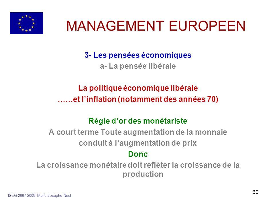 30 MANAGEMENT EUROPEEN 3- Les pensées économiques a- La pensée libérale La politique économique libérale ……et linflation (notamment des années 70) Règ