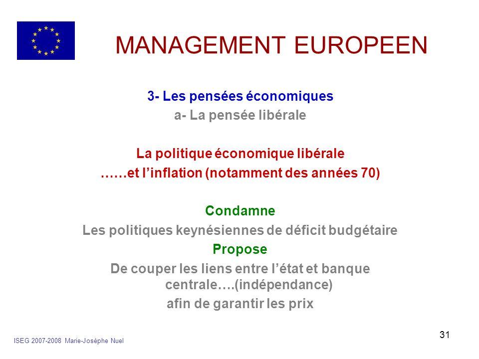 31 MANAGEMENT EUROPEEN 3- Les pensées économiques a- La pensée libérale La politique économique libérale ……et linflation (notamment des années 70) Con