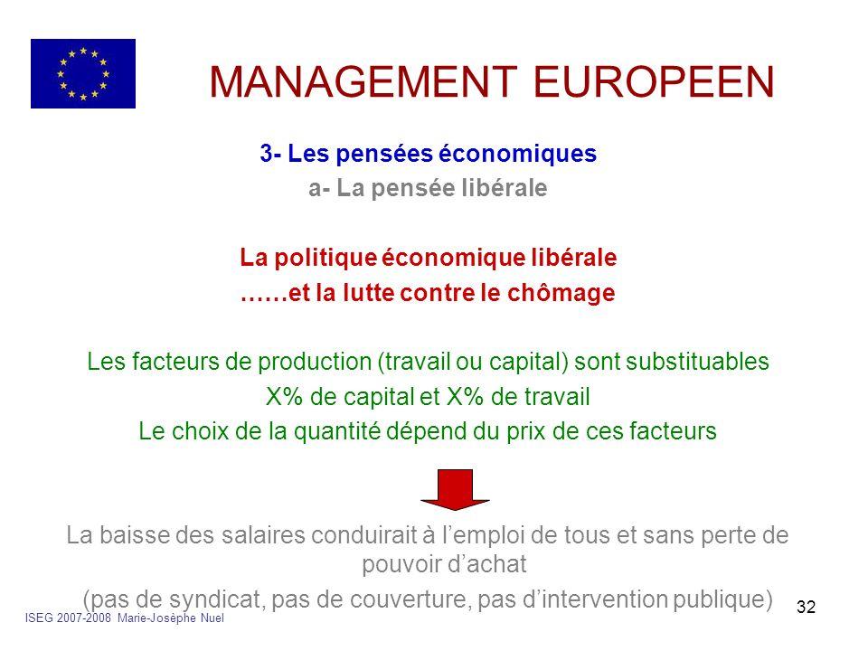 32 MANAGEMENT EUROPEEN 3- Les pensées économiques a- La pensée libérale La politique économique libérale ……et la lutte contre le chômage Les facteurs