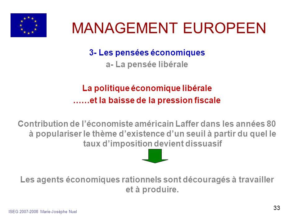 33 MANAGEMENT EUROPEEN 3- Les pensées économiques a- La pensée libérale La politique économique libérale ……et la baisse de la pression fiscale Contrib