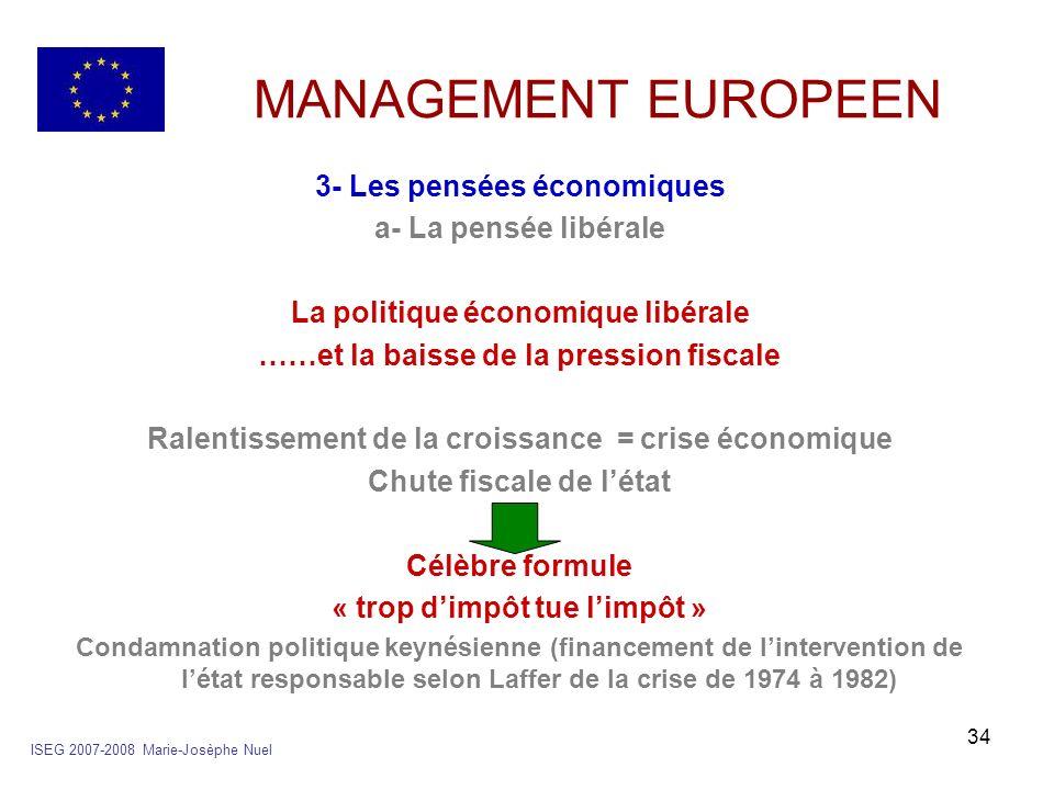 34 MANAGEMENT EUROPEEN 3- Les pensées économiques a- La pensée libérale La politique économique libérale ……et la baisse de la pression fiscale Ralenti