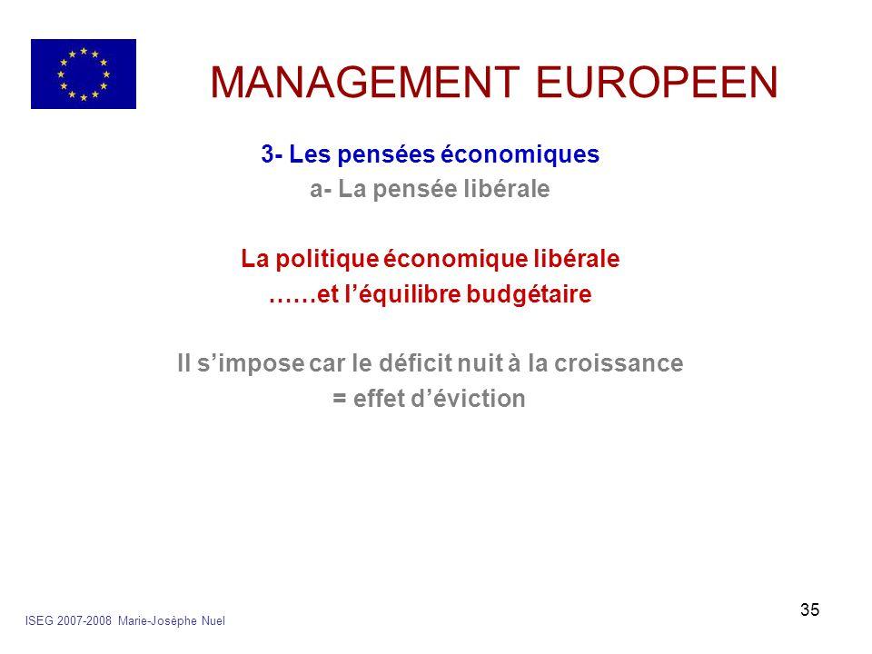 35 MANAGEMENT EUROPEEN 3- Les pensées économiques a- La pensée libérale La politique économique libérale ……et léquilibre budgétaire Il simpose car le
