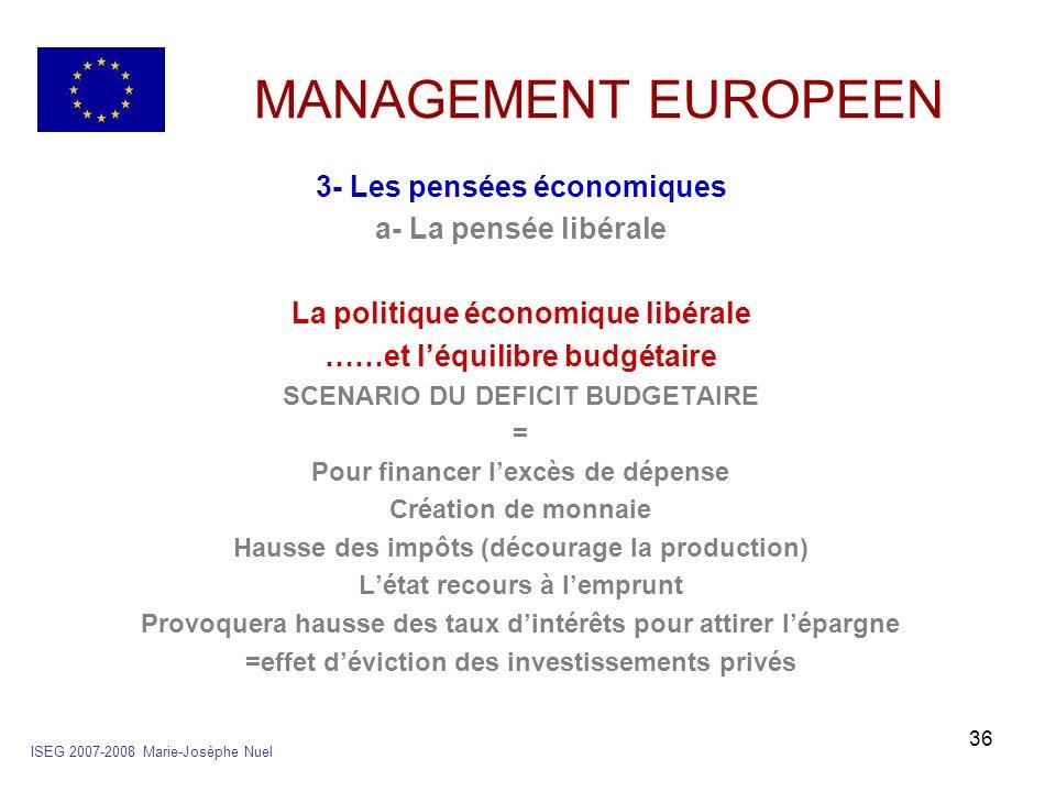 36 MANAGEMENT EUROPEEN 3- Les pensées économiques a- La pensée libérale La politique économique libérale ……et léquilibre budgétaire SCENARIO DU DEFICI