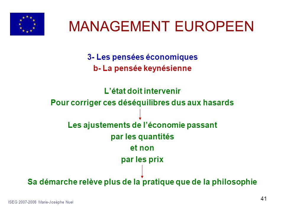 41 MANAGEMENT EUROPEEN 3- Les pensées économiques b- La pensée keynésienne Létat doit intervenir Pour corriger ces déséquilibres dus aux hasards Les a