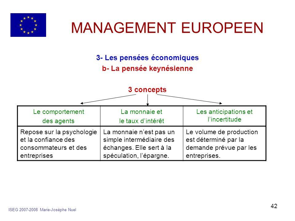 42 MANAGEMENT EUROPEEN 3- Les pensées économiques b- La pensée keynésienne 3 concepts ISEG 2007-2008 Marie-Josèphe Nuel Le comportement des agents La