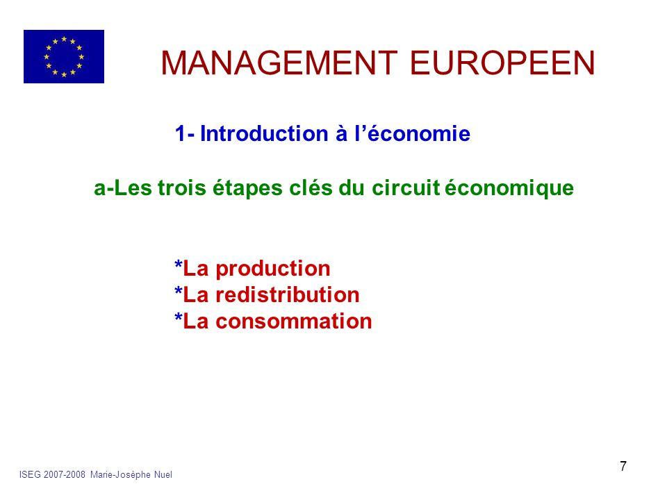 18 MANAGEMENT EUROPEEN 2- Le circuit économique Exemple dun pays : la France En 2006, pour léconomie française on a : PIB( 1792)+M(507)= C(1292,5+147,7)+I(366,4)+VS(11,1)+X(481,2) ISEG 2007-2008 Marie-Josèphe Nuel