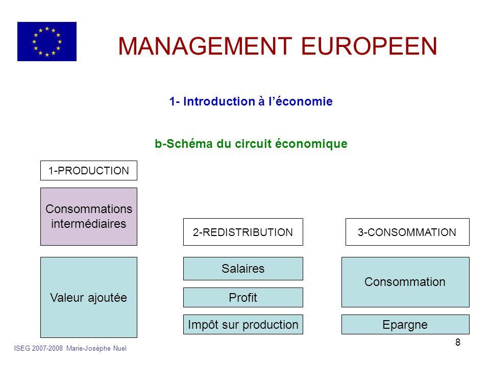 8 MANAGEMENT EUROPEEN 1- Introduction à léconomie b-Schéma du circuit économique ISEG 2007-2008 Marie-Josèphe Nuel Consommations intermédiaires Valeur